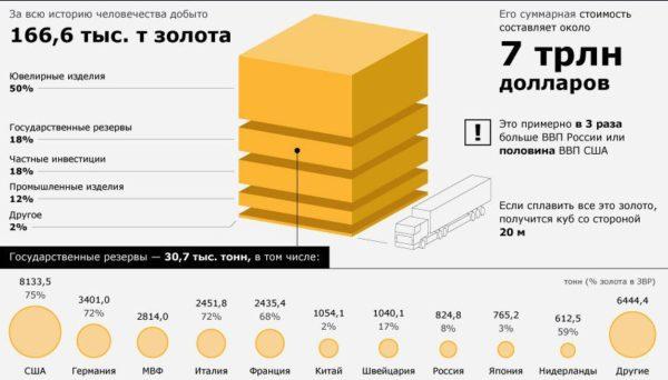 grafik-stoimosti-zolota-1