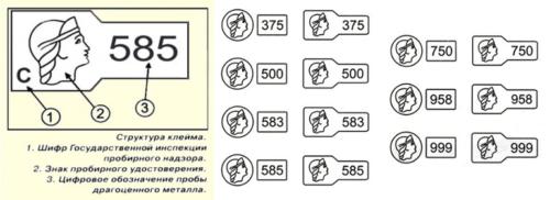kak-proverit-podlinnost-zolota-1