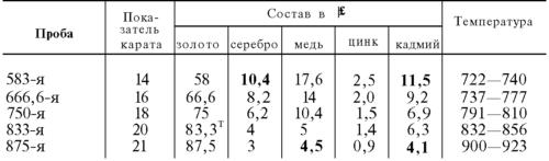 xkashirin-zubotehnicheskoe-p20materialovedenie-77-png-pagespeed-ic-9ulboqeese-1