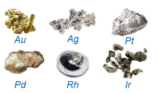 От чего зависит цена на белое золото?