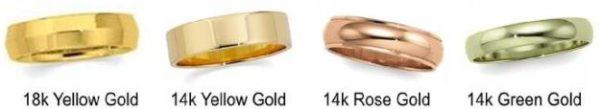 Особенности изделий из сплава золота 14 карат